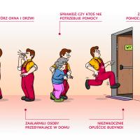 Procedure in case of activation of the carbon monoxide alarm