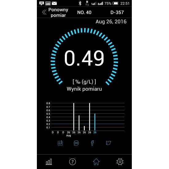 Breathalyzer BACscan Mobile